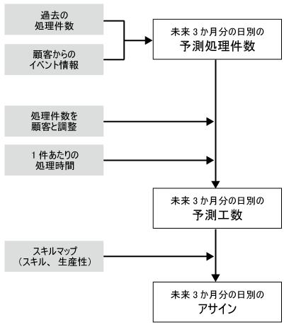 PSR(図3)PSRフロー.png