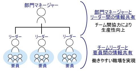 PSR(図6)情報共有のメリット.png
