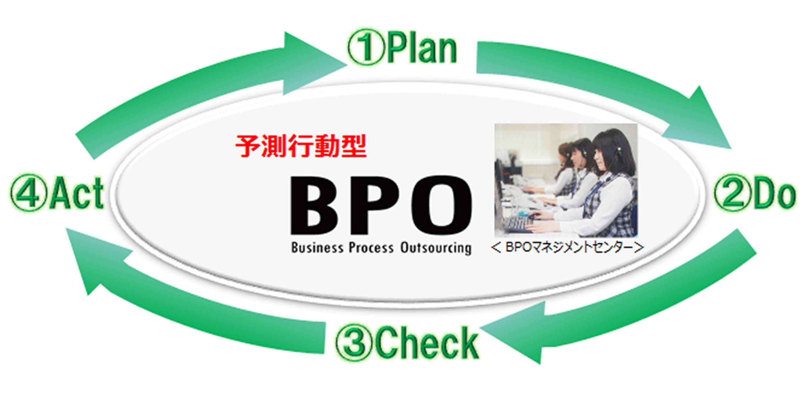 bpo_new_image.jpg