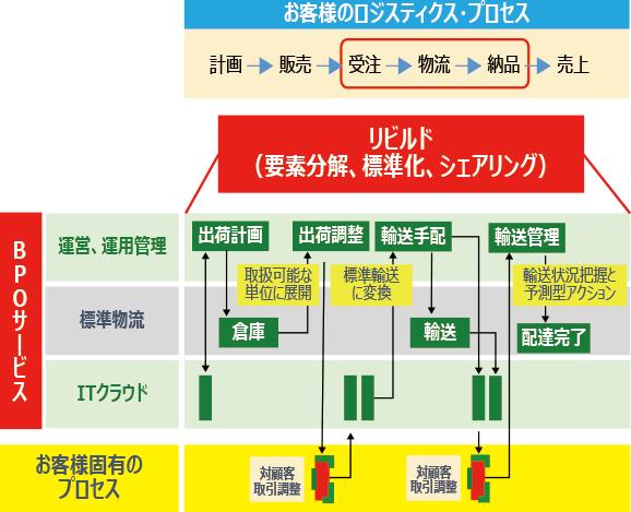 bpo_new_image2.jpg