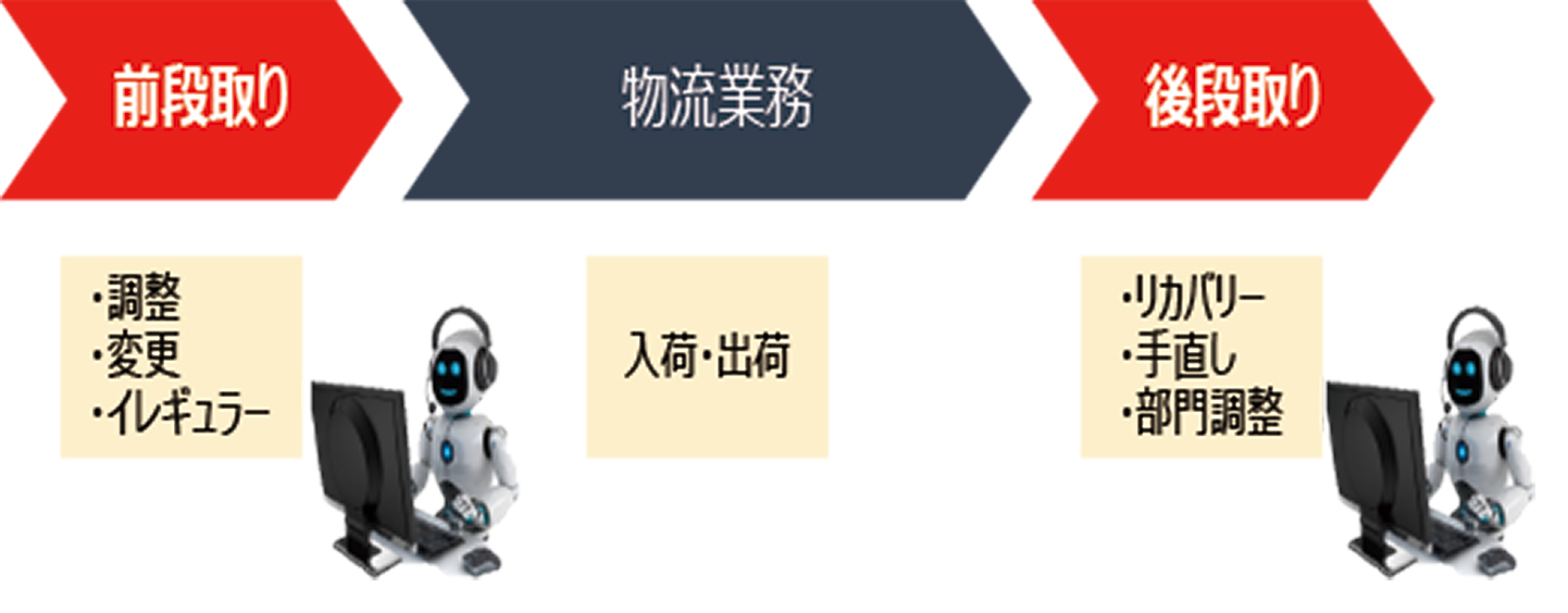 bpo_new_image3.jpg
