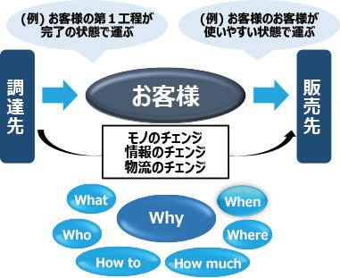 bpo_new_image5.jpg