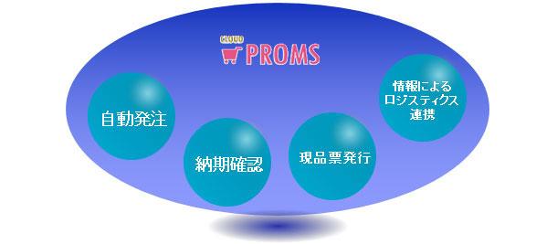proms_image.jpg