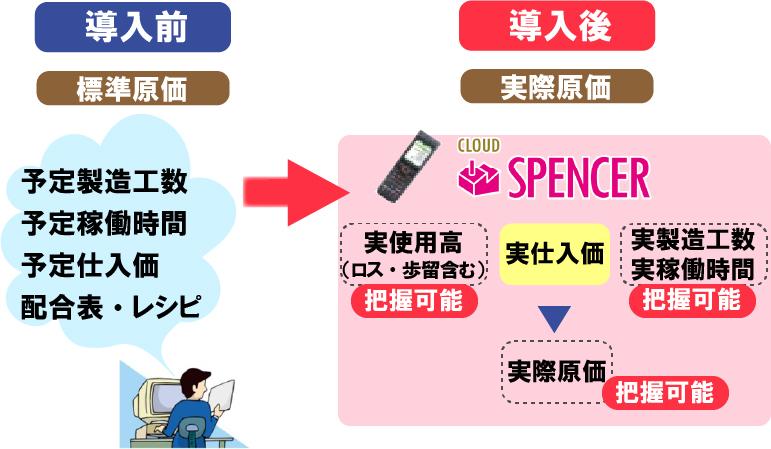 spencer1-3.jpg