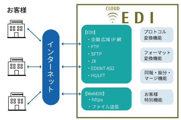 edi_image01.png